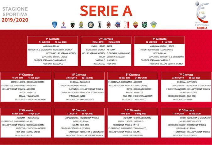 Calendario Beko Serie A.Pallanuoto Tutto Pronto Per Il Rush Finale In Serie A1 E A2
